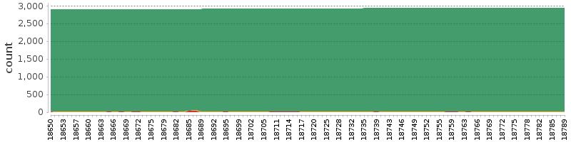 https://josm.openstreetmap.de/jenkins/job/JOSM/jdk=JDK8/test/trend